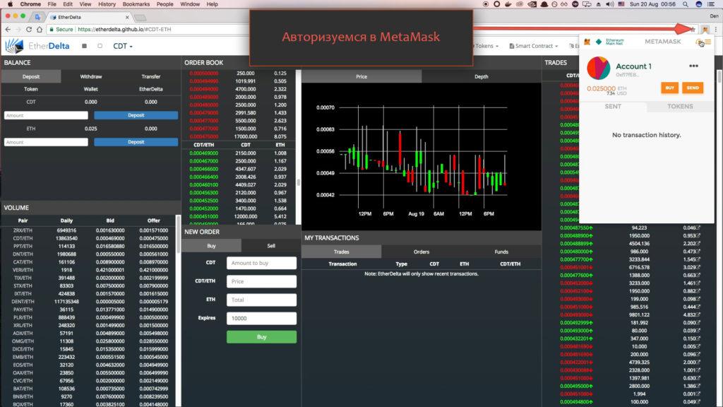 Как торговать на децентрализованной бирже EtherDelta