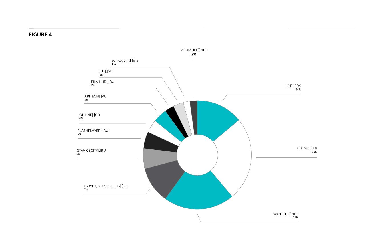 Майнинг в браузере, cryptojacking: все больше сайтов намеренно добавляют скрипт