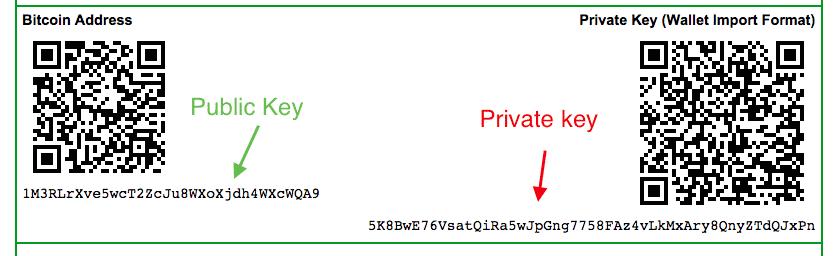 приватный и публичный ключ биткоина