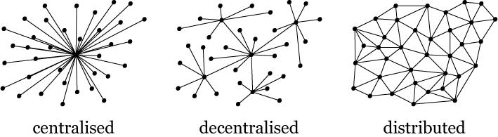 Что такое Dapps — децентрализованные приложения — и как они работают