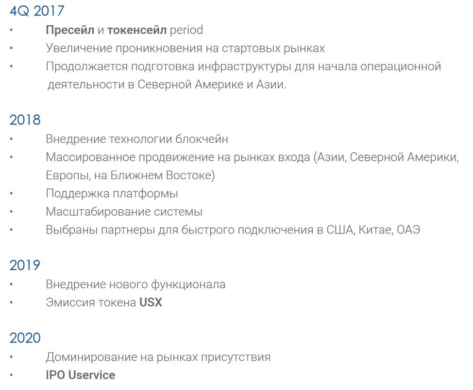 Проект Uservice / токен UST — блокчейн для автоиндустрии