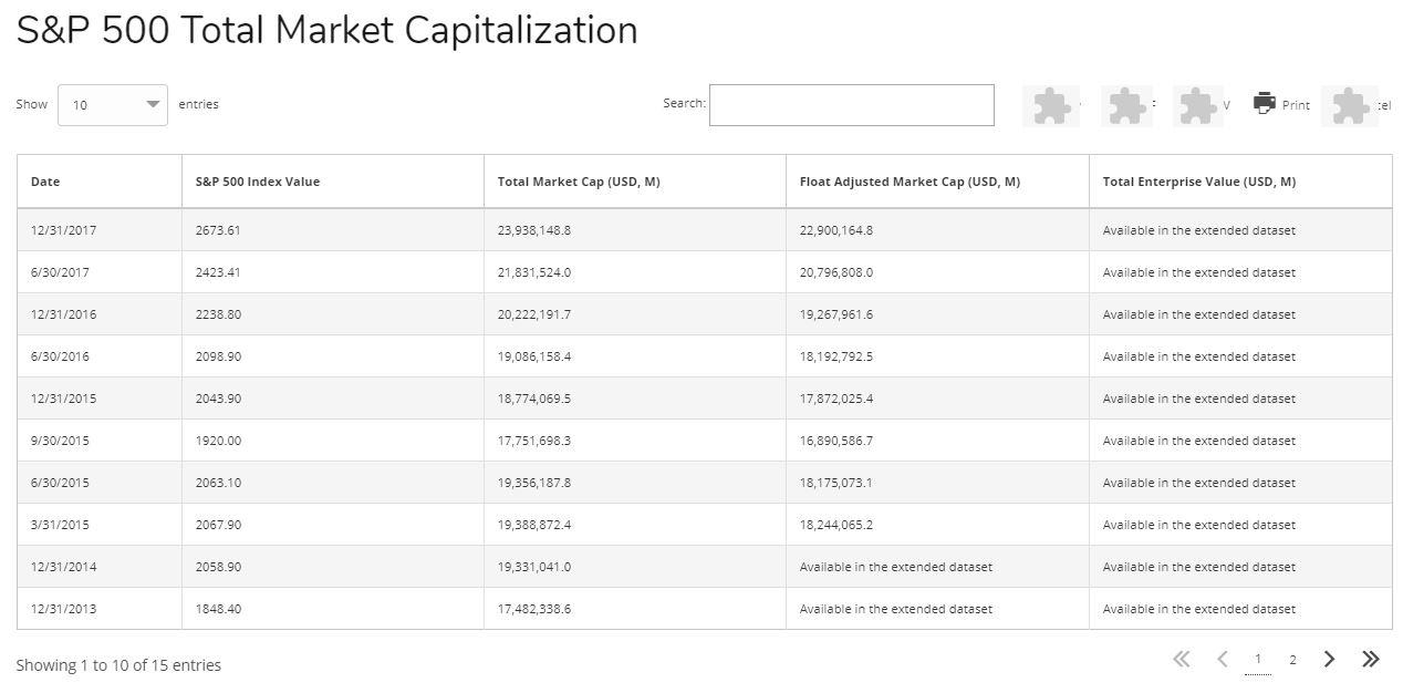 Слишком поздно покупать биткоин и инвестировать в криптовалюты?