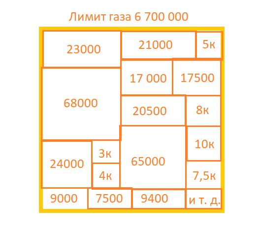 Способы масштабирования биткоина и других криптовалют