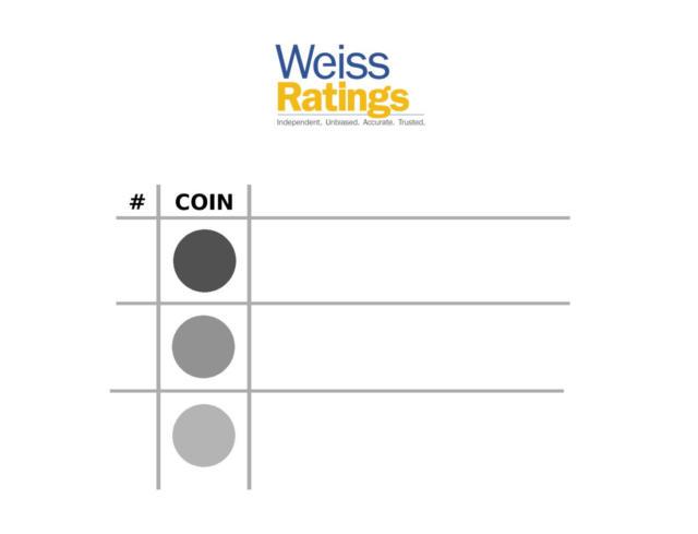 Крипто-рейтинг