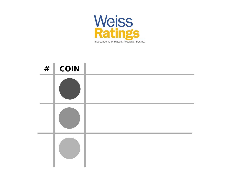 Weiss ratings: этот рейтинг криптовалют полезен или нет?