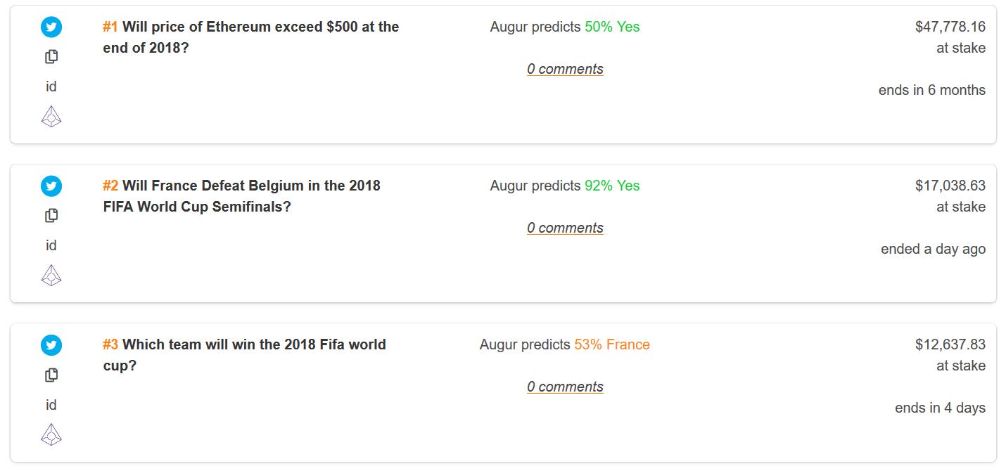 Команда проекта предсказаний Augur отчиталась о последних обновлениях