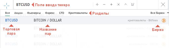 Графики криптовалют онлайн на биржах официальные отзывы о бинарных опционах