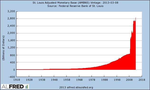 Правда ли, что криптовалюты — спасение от инфляции?