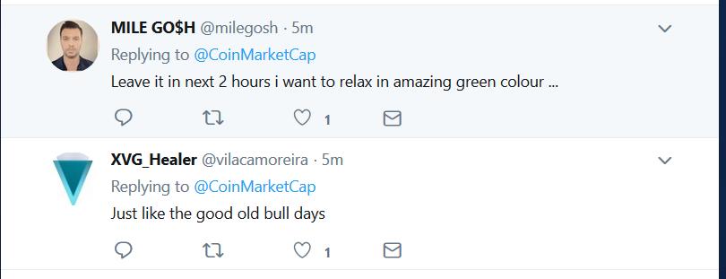 CoinMarketCap то ли сбился, то ли предсказывает будущее
