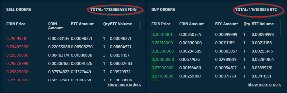 Foin coin: что за монета и почему ее считают скамом?